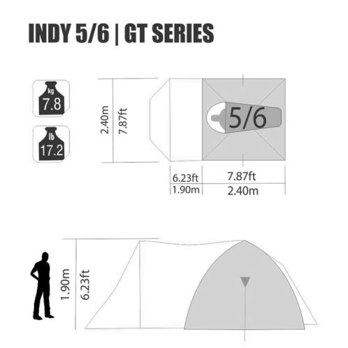 ntk-indy-gt-5-6-9